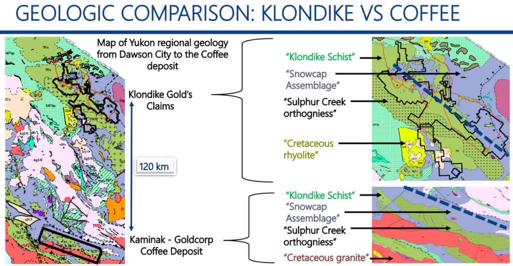 Klondike Coffee Gold Project Comparison