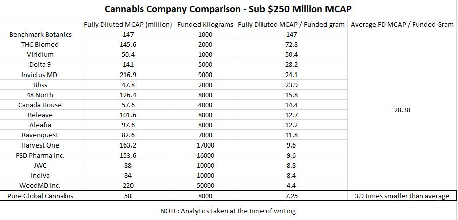 A Budding Opportunity In Canadas New Era Of Marijuana